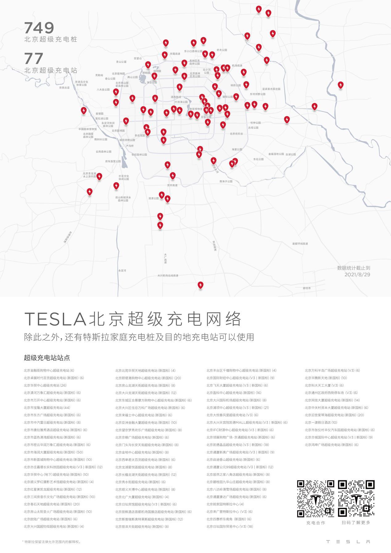 助力新基建跃升,特斯拉北京超级充电站6站同开